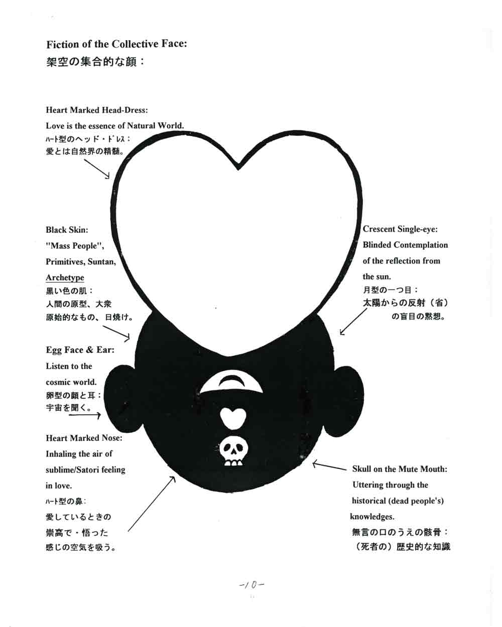 Rocky Kagoshima's Artist Statement, pg 10