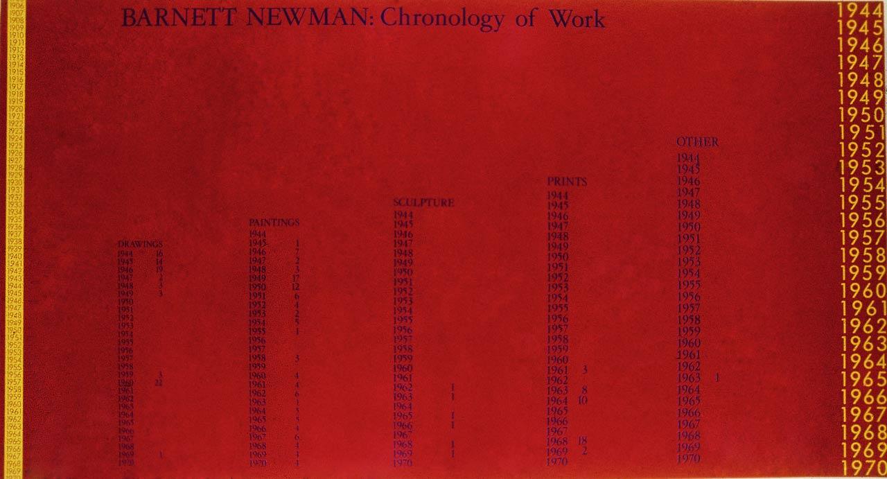 Barnett Newman: Chronology of Work